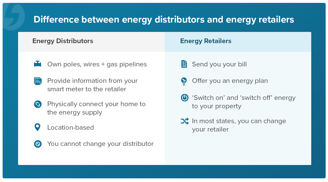 Difference between energy distributors and energy retailers
