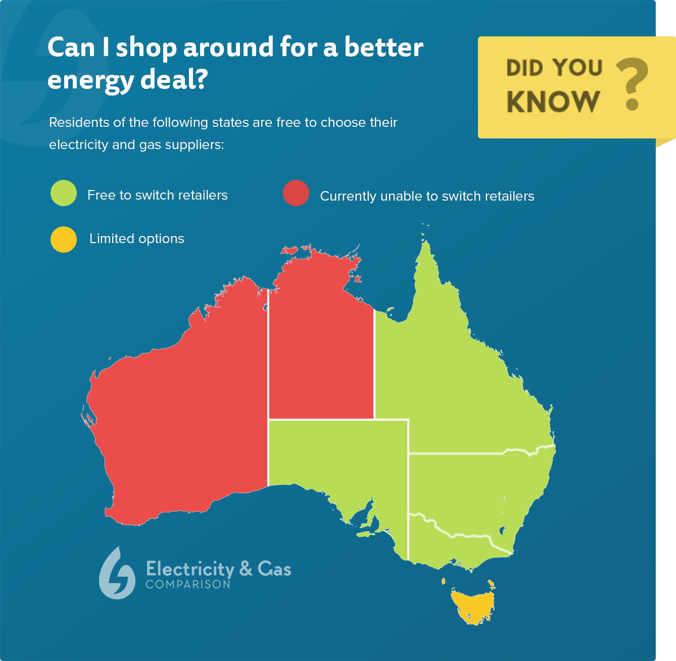 Can you choose your energy supplier? Energy supplier options by state