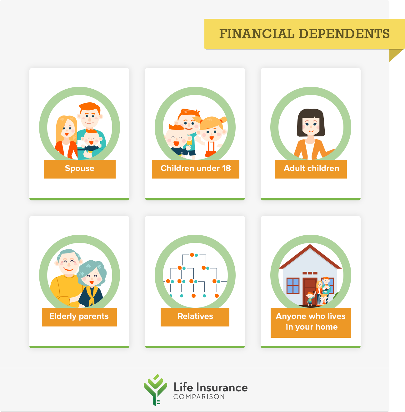 List of financial dependents