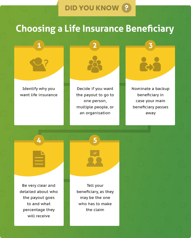 When Should I Nominate a Life Insurance Beneficiary?