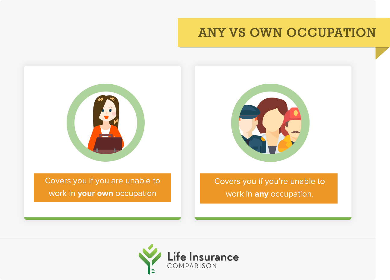 Any vs own occupation for life insurance